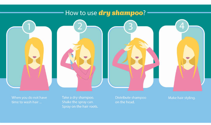 How to use dry shampoo bd
